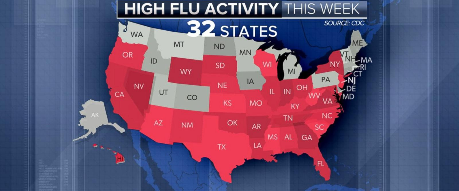 VIDEO: New CDC numbers show the flu is still spreading wildly