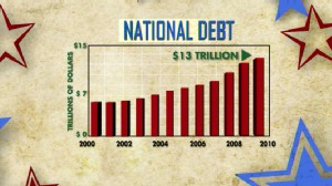 VIDEO:Pressure Building for New Stimulus