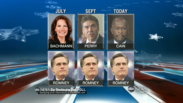 VIDEO: George Stephanopoulos looks at the president and GOP challengers numbers.