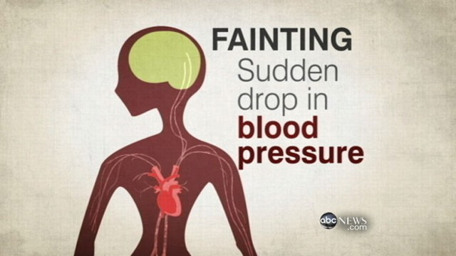 VIDEO: Doctors believe fainting could be a sign of something more serious.