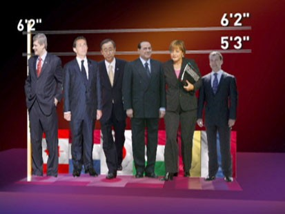 Height scale with world leaders