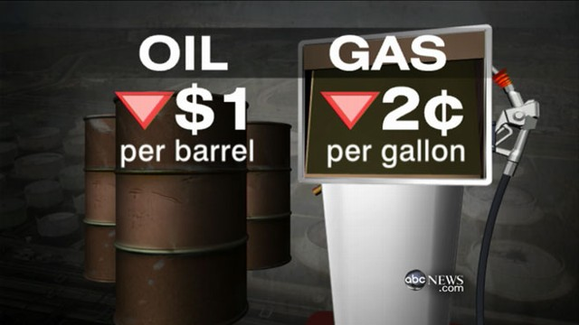 VIDEO: The president taps into the U.S. emergency supply of petroleum.