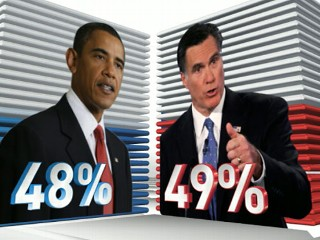 Watch: Hurricane Sandy: Impact on Romney, Obama Campaigns