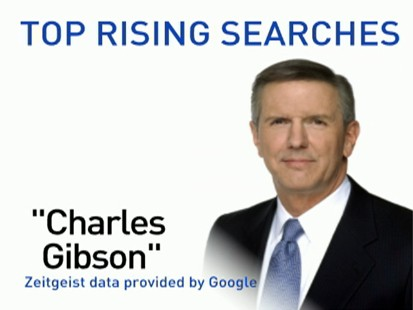 VIDEO: Charles Gibson on Google Search