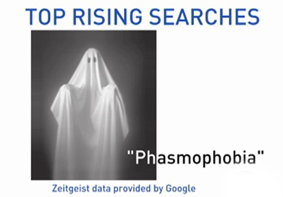 VIDEO: Googles Halloween Top Searches