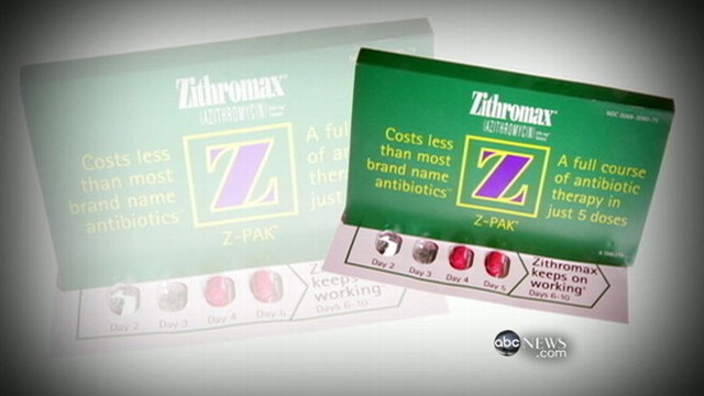 Antibiotic zithromax z-pak and sinus infection