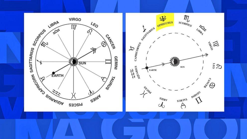 NASA Raises Possibility of New Zodiac Sign Video - ABC News