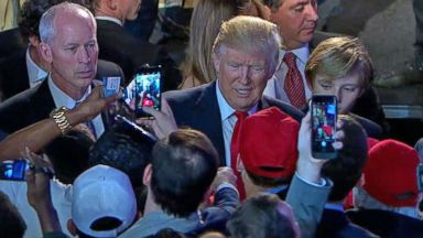 Markets React to Donald Trump's Victory