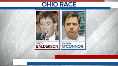 High-stakes Ohio special election too close to call