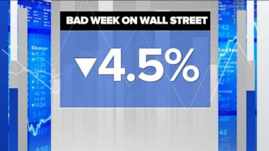 All eyes on Wall Street after the worst week since March