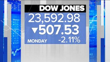 Stock market suffers worst December since Great Depression