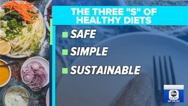 What to know about New Year's health resolutions