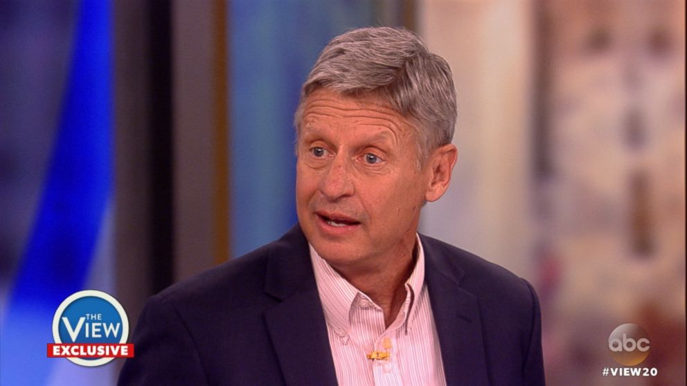 Gary Johnson Explains Aleppo Gaffe on 'The View' Video ...