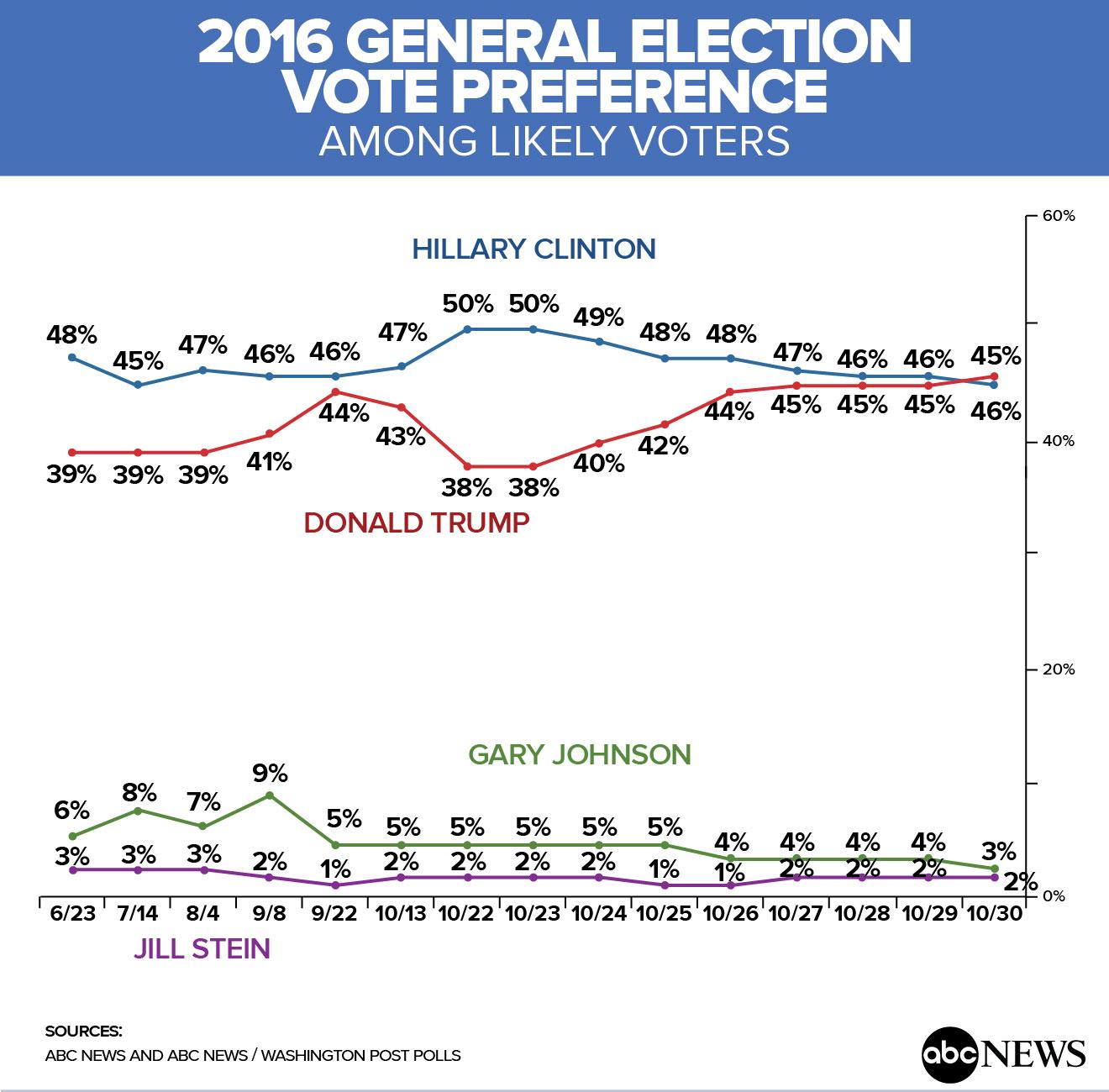 gallup meningsmåling 2014