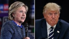Clinton and Trump Even Up; Turnout Critical (POLL) - ABC News