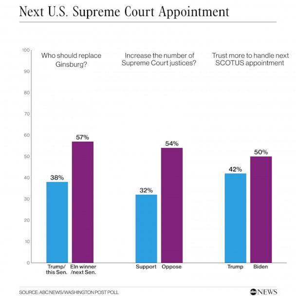 Next U.S. Supreme Court Appointment