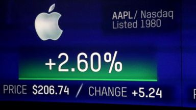 Apple's worth reaches $1 trillion