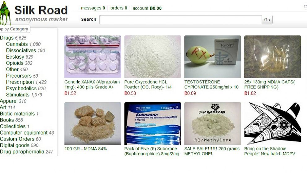 what is the silk road used for