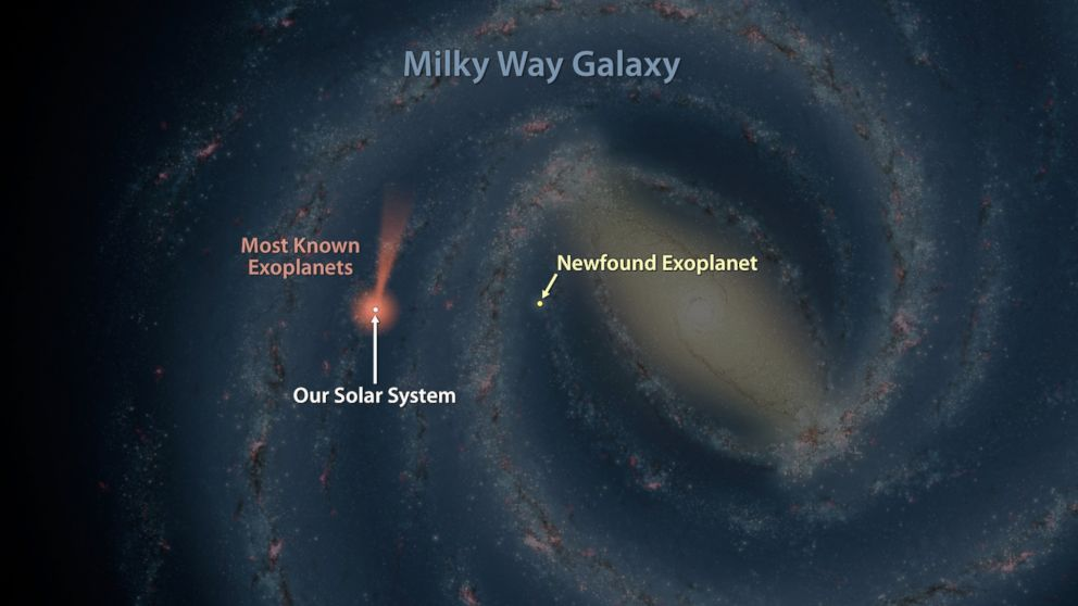 3d milky way planets - photo #39