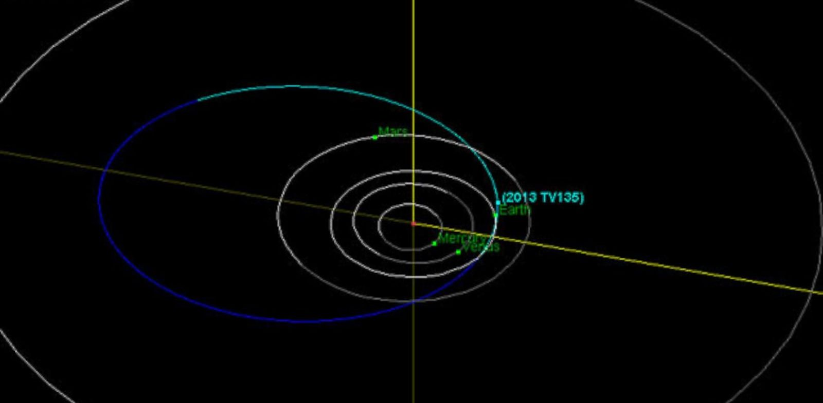 jpl nasa asteroid watch - photo #26