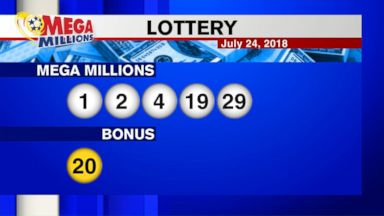 Numbers drawn for $522 million jackpot