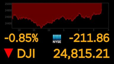 Stocks plunge after China tech executive arrested
