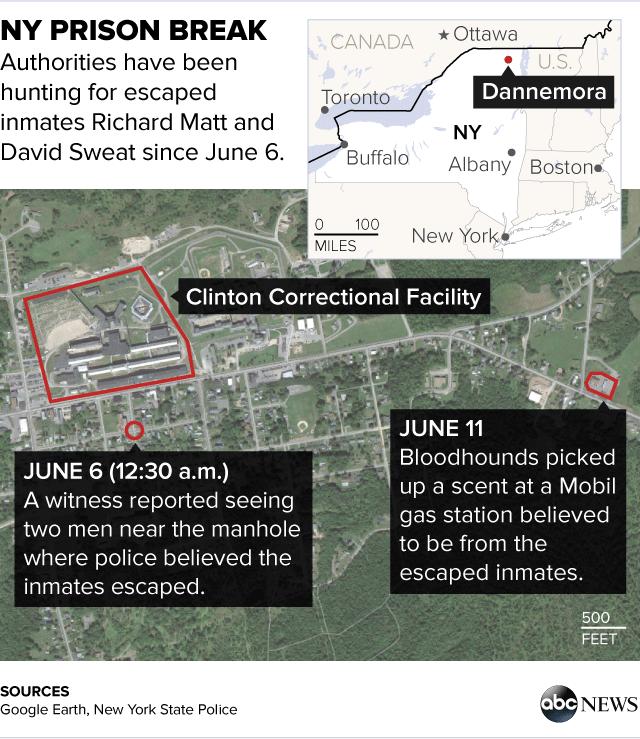 NY Prison Escape: What the Latest Clues Tell Investigators