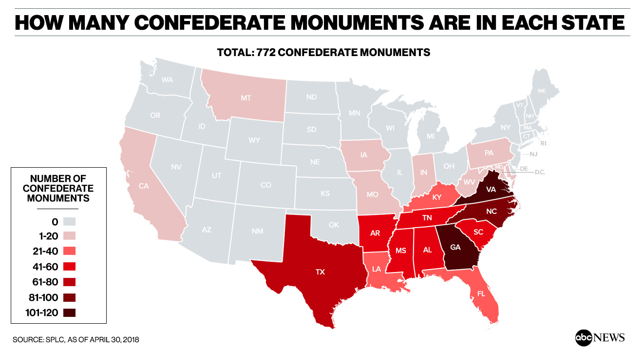 110 Confederate tributes removed since 2015 mass killing but