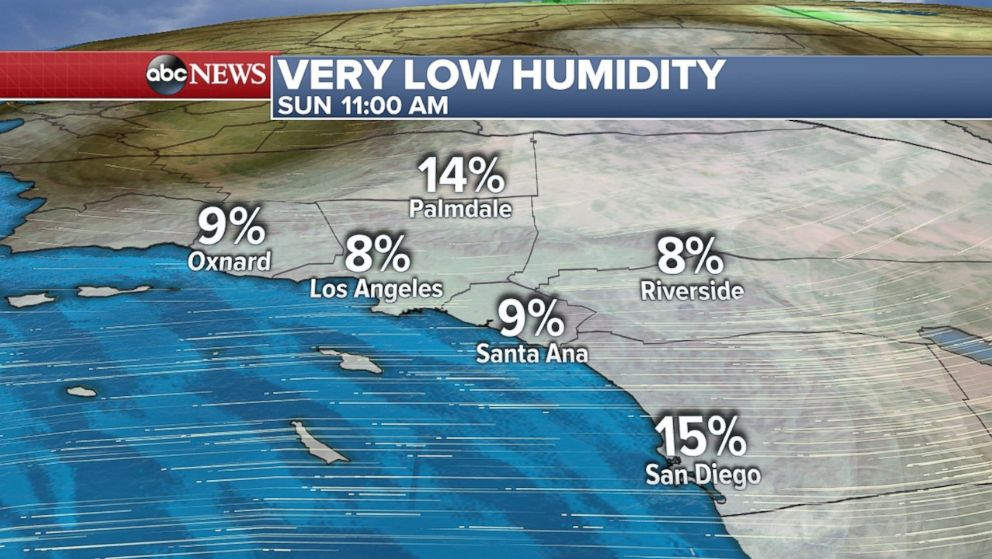 PHOTO: Humidity will be very low on the West Coast.