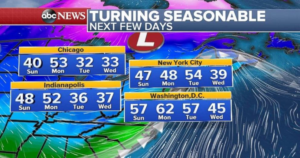 PHOTO: The northeast will experience temperatures above the average.