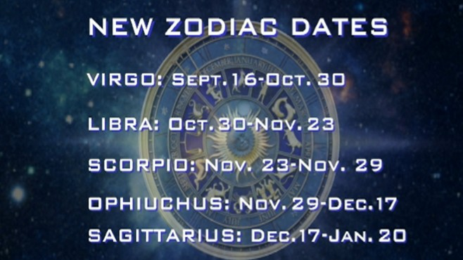 Zodiac change what 39 s your sign now video abc news for The sign