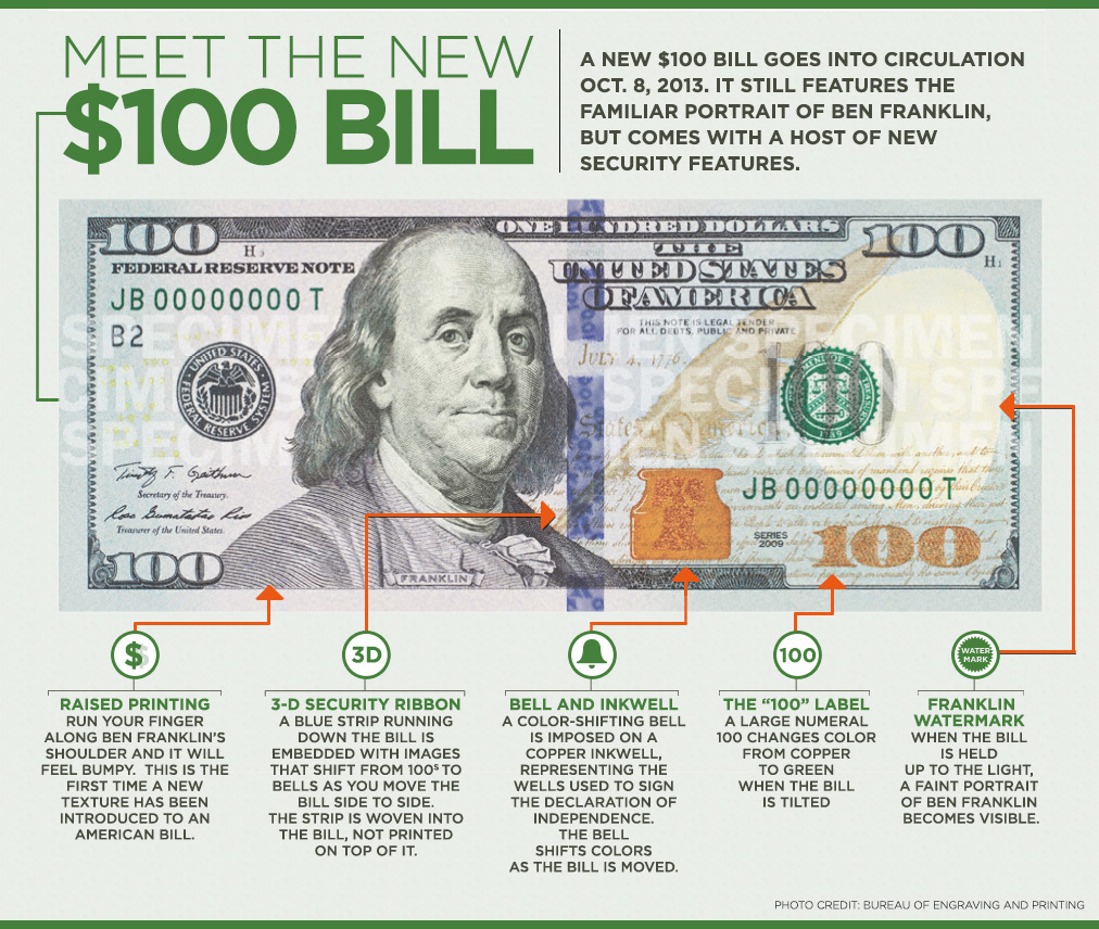 Meet The New 100 Bill