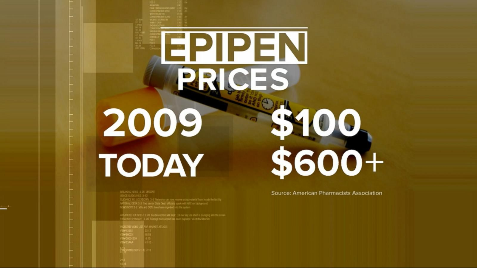 Senate Calls For Epipen Maker To Explain Price Hike Abc News